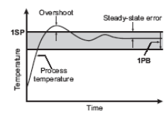 LAE AC1-5 Explained | Hawco news | Latest from our blog, with events